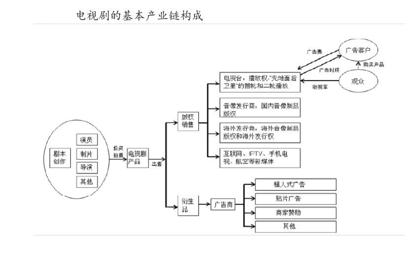 华策影视旗下艺人_华策影视布局全产业链:打造大陆版tvb模式(组图)