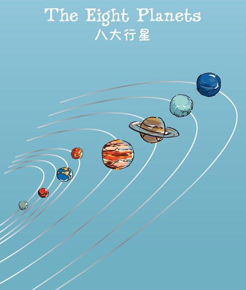 连载6:八大行星
