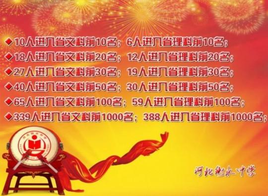 记者采访河北衡水中学:学生称其如人间炼狱(图)图片