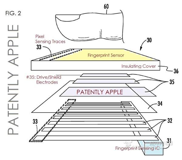专利获指纹识别手机小米传感器在苹果下方(组技术屏幕怎么复制长按开启图片