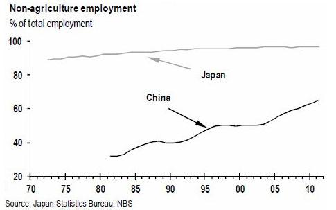 中国gdp增长率_越南占中国南沙岛礁图_中国设计业占gdp比重