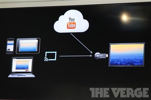 新颖小亮点 Chromecast亮相谷歌发布会