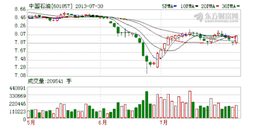 惠理集团(00806,HK)日前发布盈利警告,预告上半年纯利同比大跌96%,仅为330万港元。对此公司向《每日经济新闻》记者表示,业绩下滑是因受到A股市场的影响。