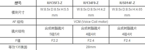 索尼L36h/XL39h拍照对比