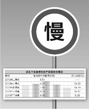 刘雁/制表 翟超/制图