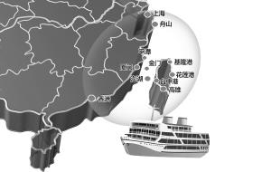 海峡邮轮圈的优势: