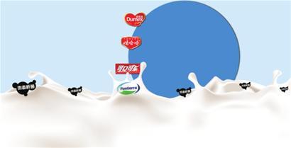多美滋涉肉毒杆菌奶粉已售逾420吨 沪多家超