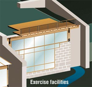 健身设施 (图3)