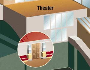 家庭影院 (图6)