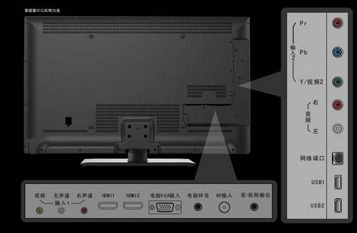 创维50E6CRD液晶电视接口