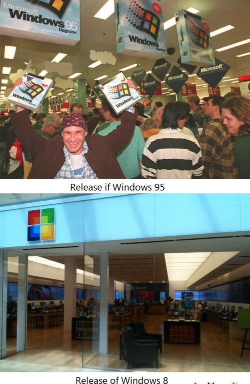 忆苦思甜:以Win8吐槽图来迎接Win8.1