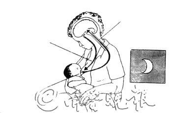母亲抱着婴儿手绘图