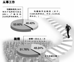 智博会在即海云数据获《重庆新闻联播》全方位报道