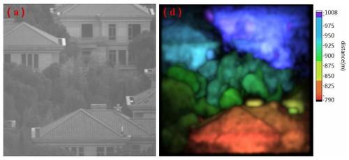 中国制造 全球首款激光单像素3D照相机