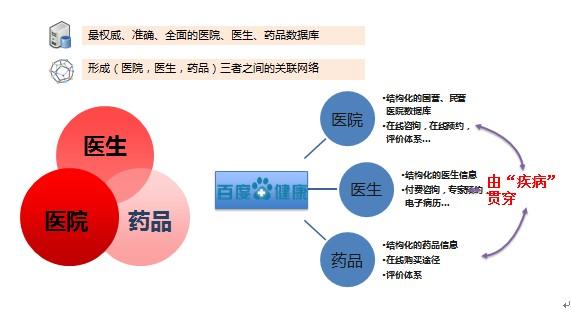 百度商业产品总监徐勇明