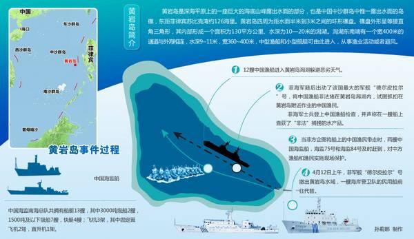 资料图:黄岩岛事件过程.