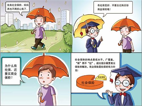 商业保险是什么 丁庆林律师问答 华律•语音问答