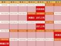 《搜狐视频娱乐播报-好声音》曝导师版十一休假表 电子投票因信号干扰搁浅