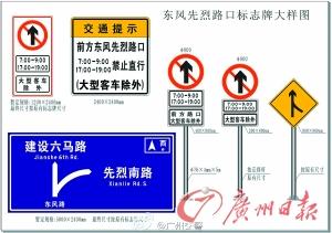 东风先烈路口标志牌