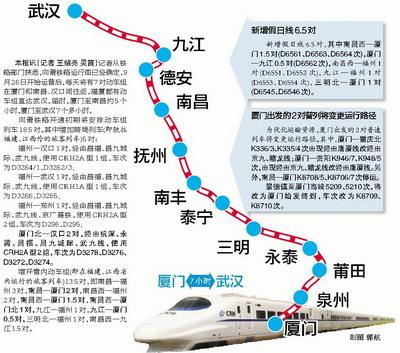 向莆铁路9月26日起运营 厦门每天7对动车往返南昌武汉