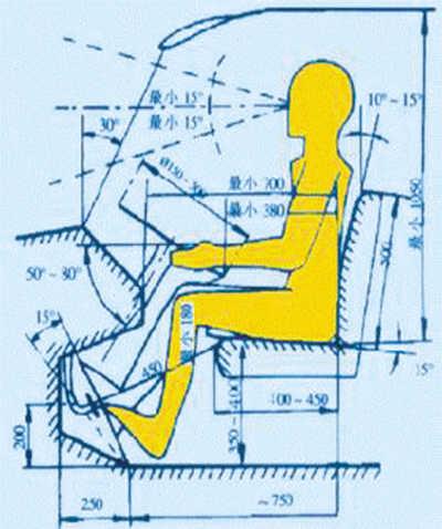 欧美人体成人视频_人体数据在汽车设计中的应用,重要而又普遍.