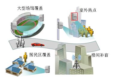 大唐移动mini rru产品方案有效解决网络覆盖难题