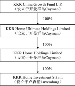 青岛海尔股份有限公司关于股东权益变动的提示性公告
