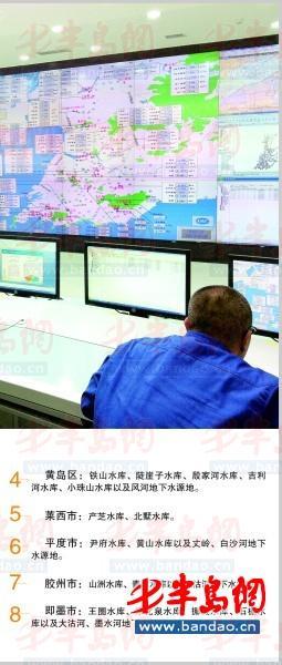 工作人员在实时监测用水情况