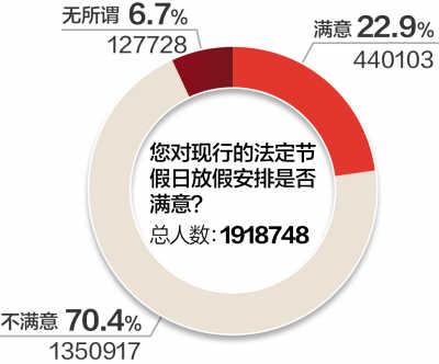 数据来源:根据人民网等6家网站投票情况整理