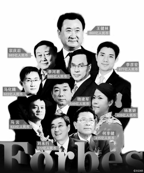 辉山乳业杨凯成辽宁新首富