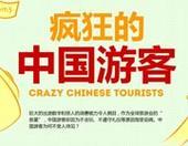 疯狂的中国游客