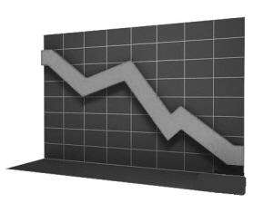 上市信托公司三季报出炉:刚性兑付吞噬利润 陕国投第三季度业绩骤降近五成