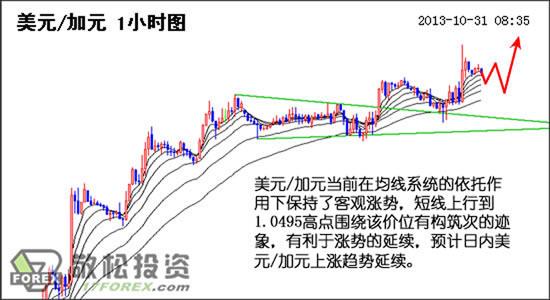 英伦金业「黄金交易策略」: 联储局认為经济改善 金价遇阻回落