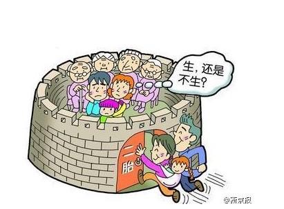 人口老龄化_人口预测的作用
