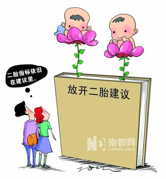中国人口负增长_山东人口负增长