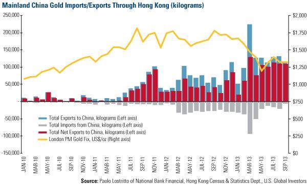 黄金市场分析-而且我们知道黄金在开采的过程中是非常艰难的