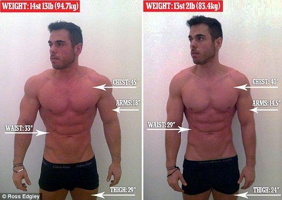 极限减肥法越快越好图片