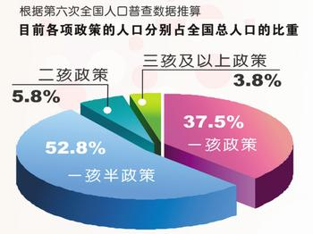 人口老龄化_人口长期均衡发展
