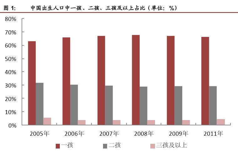 四川人口有多少_2012年人口出生多少