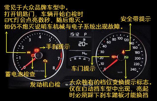 指示灯 汽车 仪表盘高清图片