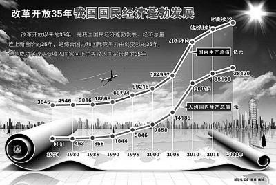 经济总量从世界第十跃升至地_凹凸世界金