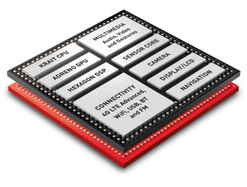 高通骁龙805是64位吗_高通骁龙805的手机_高通64位处理器有哪些