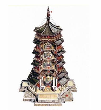 令人惊叹的中国古代建筑透视图