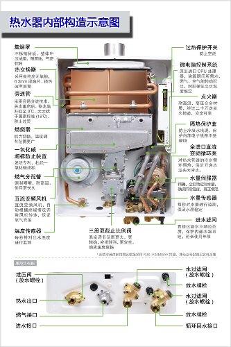 林内热水器在开机即运行75道开机自检程序,确保无故障运行.图片