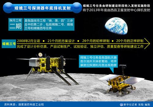 嫦娥3号发射直播 嫦娥简笔画