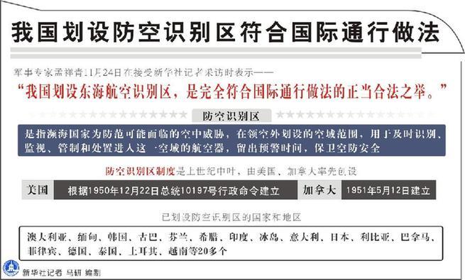 新华社图表,北京,2013年11月24日表:我国划设防空识别区符合国际通行做法 新华社记者 马研 编制