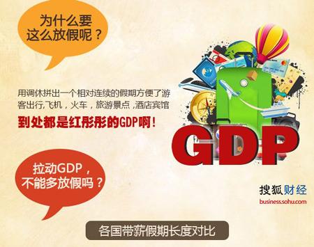 中国假期安排背后:红彤彤的GDP(搜狐财经制图,点击看大图)