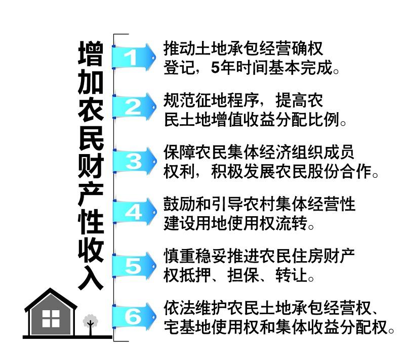 华为人均工资_河北省人均工资
