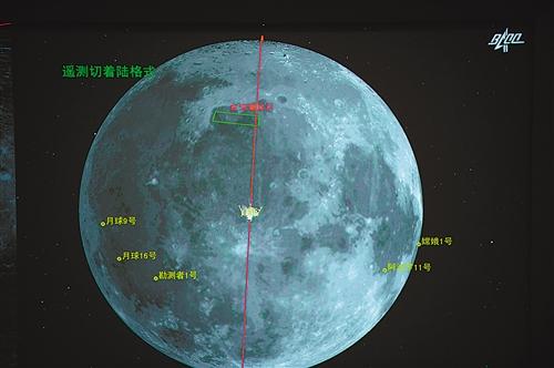 月亮上的物理原理