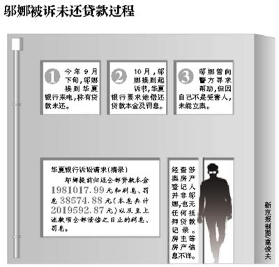 中国 邬娜/签注文字一定要签在身份证的范围内,但不要遮住号码、身份证...